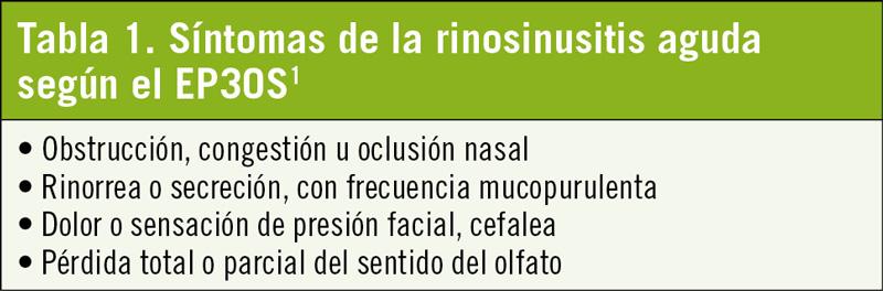PROFESIONAL-RINOSINUSITIS-tab1
