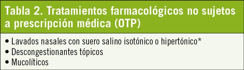 PROFESIONAL-RINOSINUSITIS-tab2